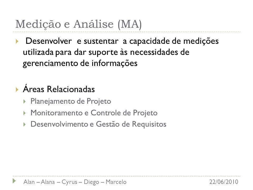 Medição e Análise (MA)