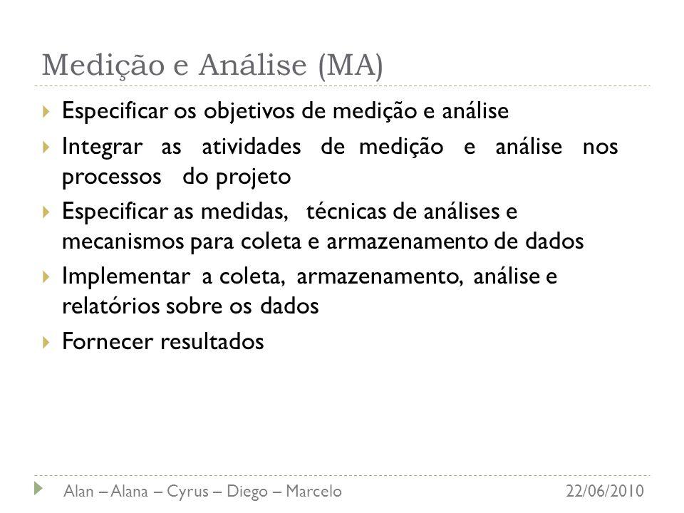 Medição e Análise (MA) Especificar os objetivos de medição e análise