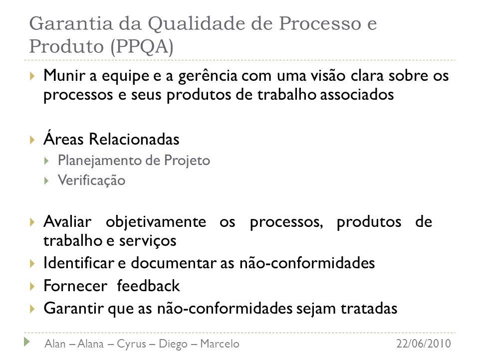 Garantia da Qualidade de Processo e Produto (PPQA)