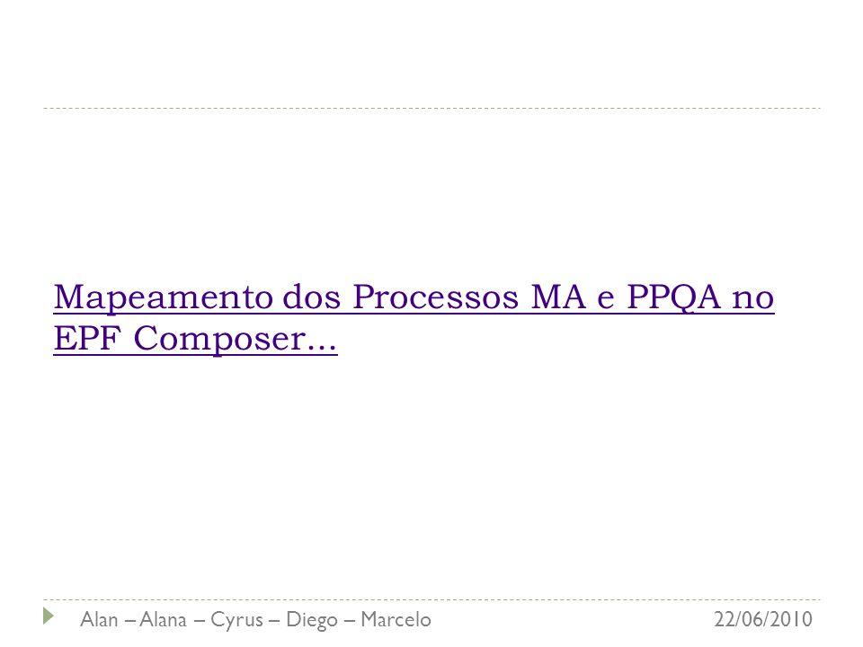 Mapeamento dos Processos MA e PPQA no EPF Composer...