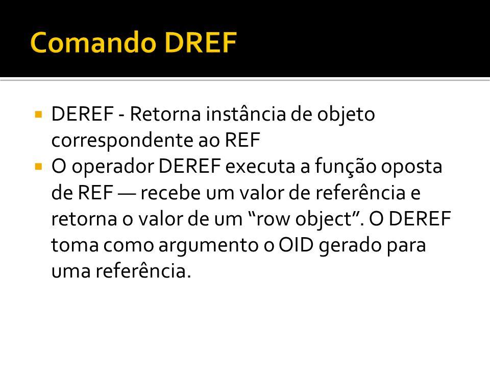 Comando DREF DEREF - Retorna instância de objeto correspondente ao REF