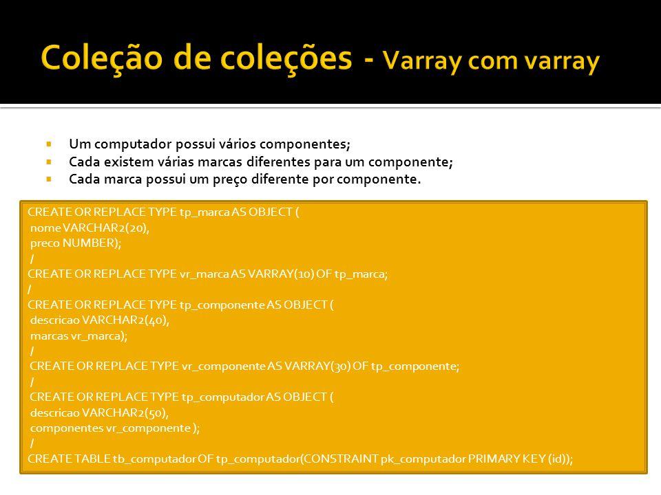 Coleção de coleções - Varray com varray