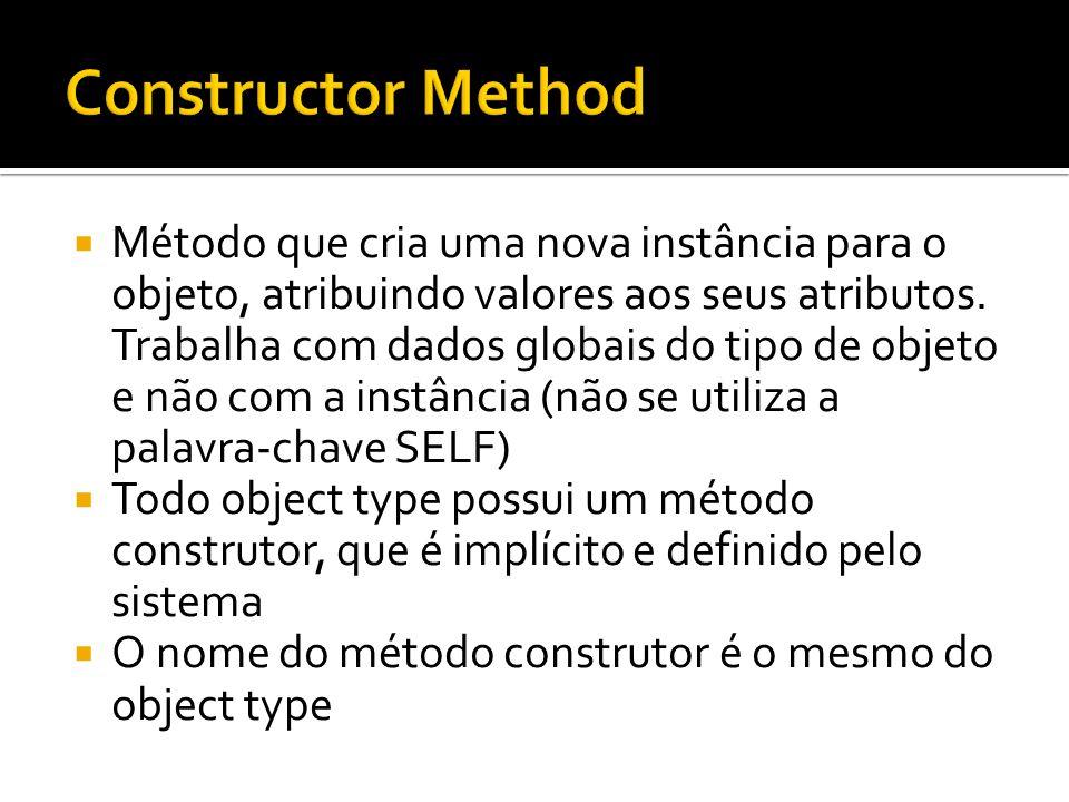 Constructor Method