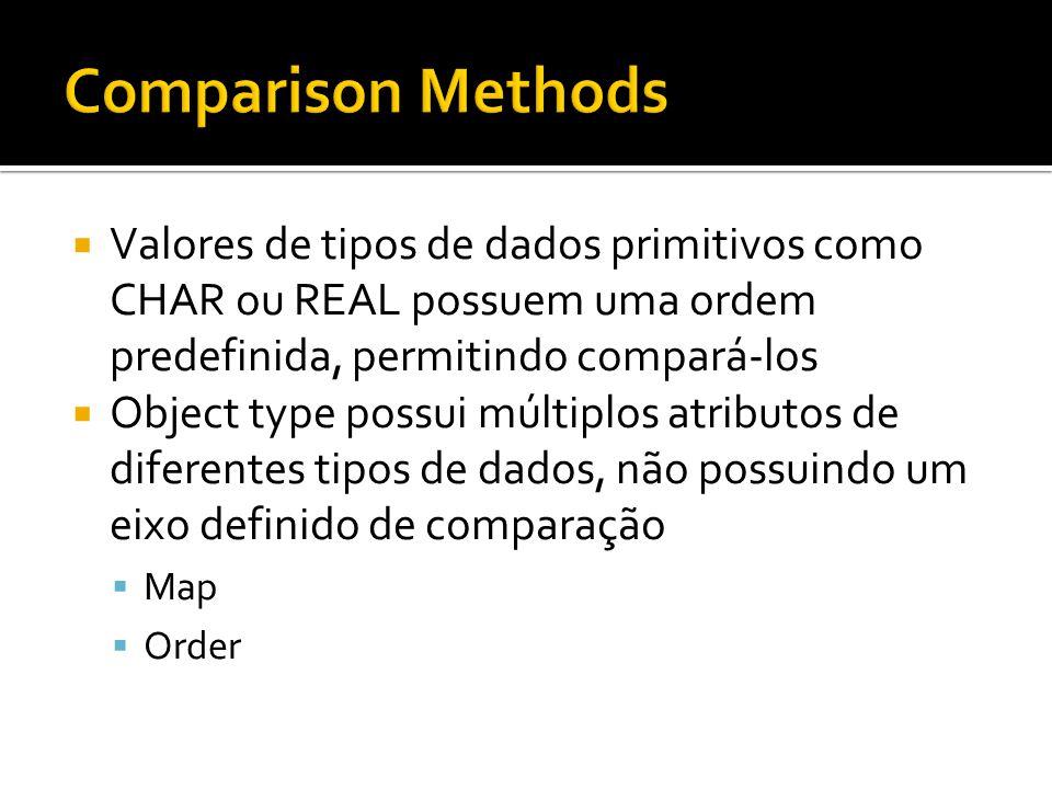 Comparison Methods Valores de tipos de dados primitivos como CHAR ou REAL possuem uma ordem predefinida, permitindo compará-los.