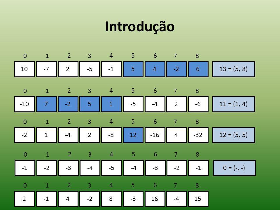 Introdução 1. 2. 3. 4. 5. 6. 7. 8. 10. -7. 2. -5. -1. 5. 4. -2. 6. 13 = (5, 8) 1.