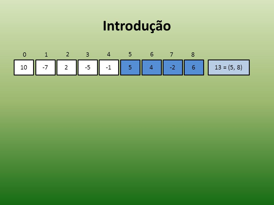 Introdução 1 2 3 4 5 6 7 8 10 -7 2 -5 -1 5 4 -2 6 13 = (5, 8)