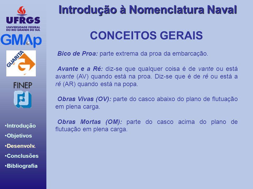 CONCEITOS GERAIS Bico de Proa: parte extrema da proa da embarcação.