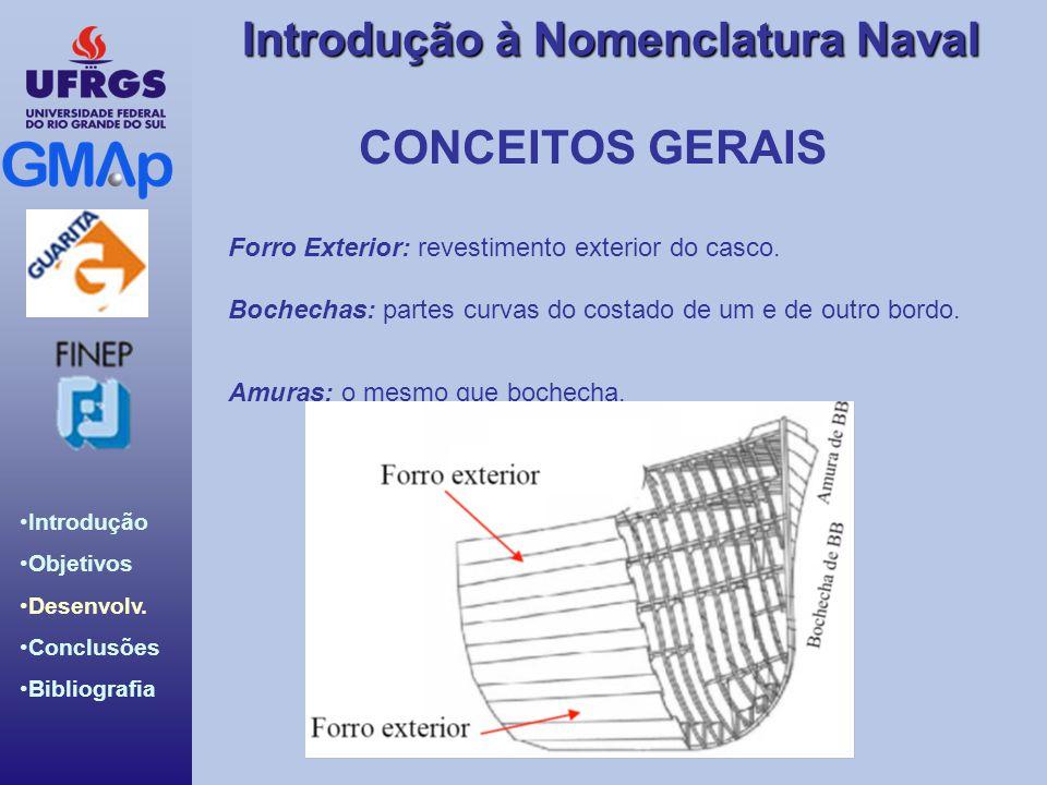 CONCEITOS GERAIS Forro Exterior: revestimento exterior do casco.