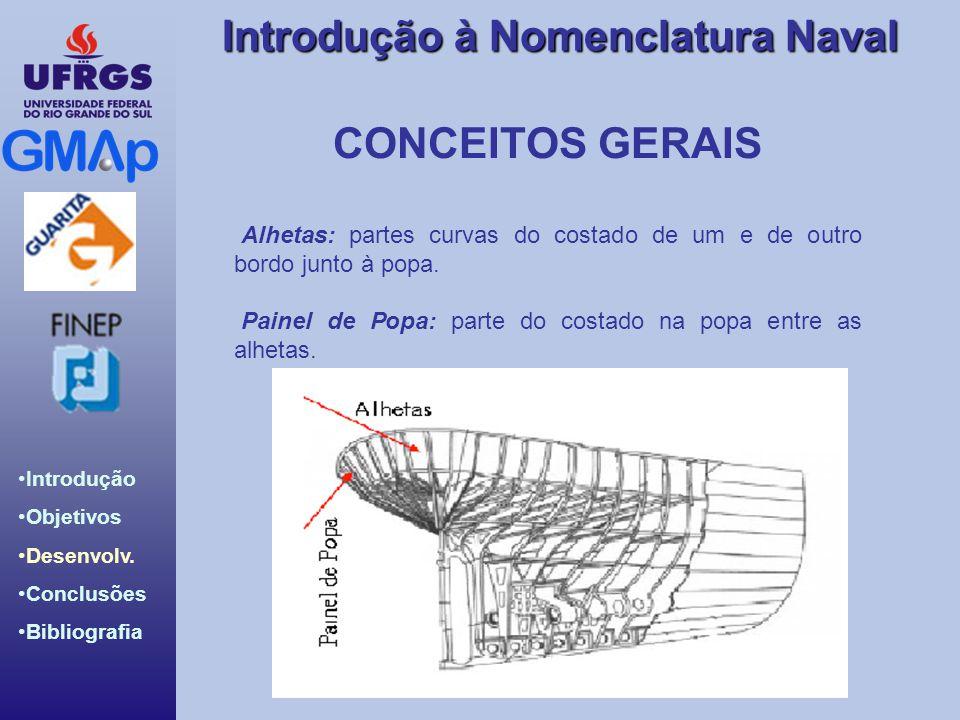 CONCEITOS GERAIS Alhetas: partes curvas do costado de um e de outro bordo junto à popa.