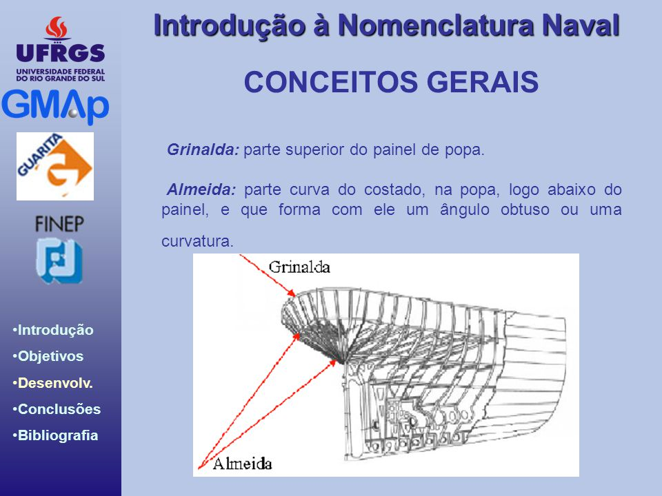 CONCEITOS GERAIS Grinalda: parte superior do painel de popa.