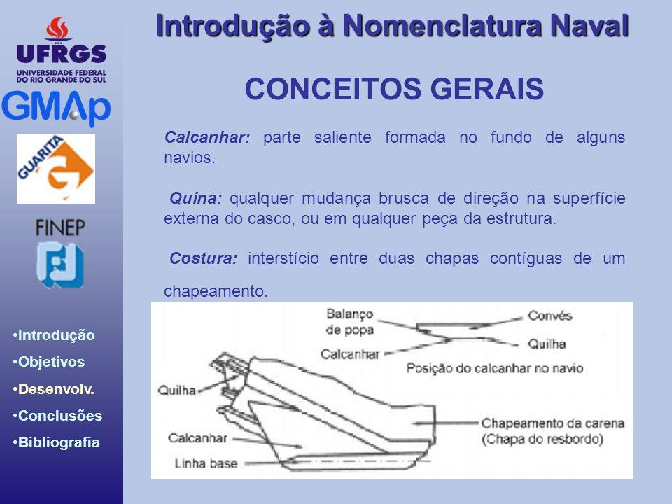 CONCEITOS GERAIS Calcanhar: parte saliente formada no fundo de alguns navios.