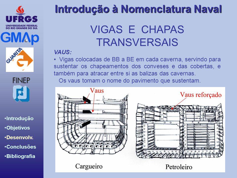 VIGAS E CHAPAS TRANSVERSAIS