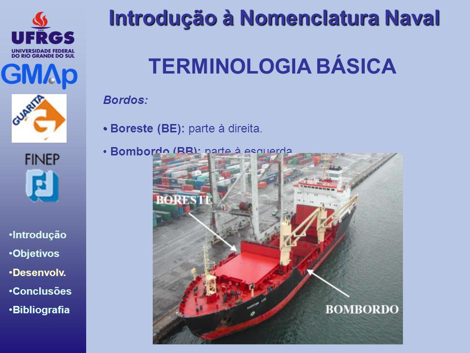 TERMINOLOGIA BÁSICA Bordos: Boreste (BE): parte à direita.