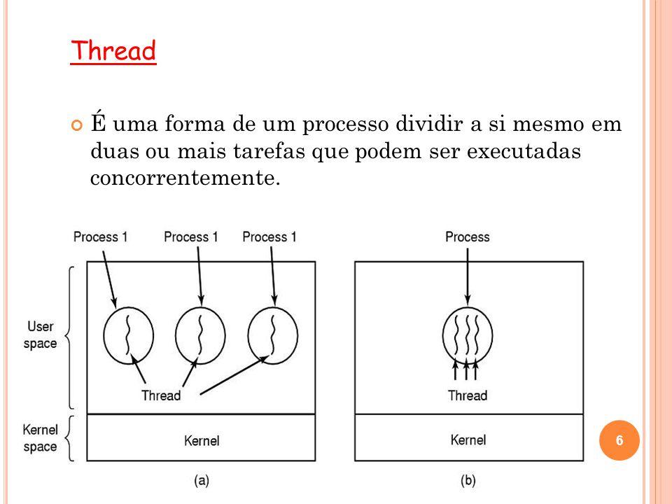 Thread É uma forma de um processo dividir a si mesmo em duas ou mais tarefas que podem ser executadas concorrentemente.