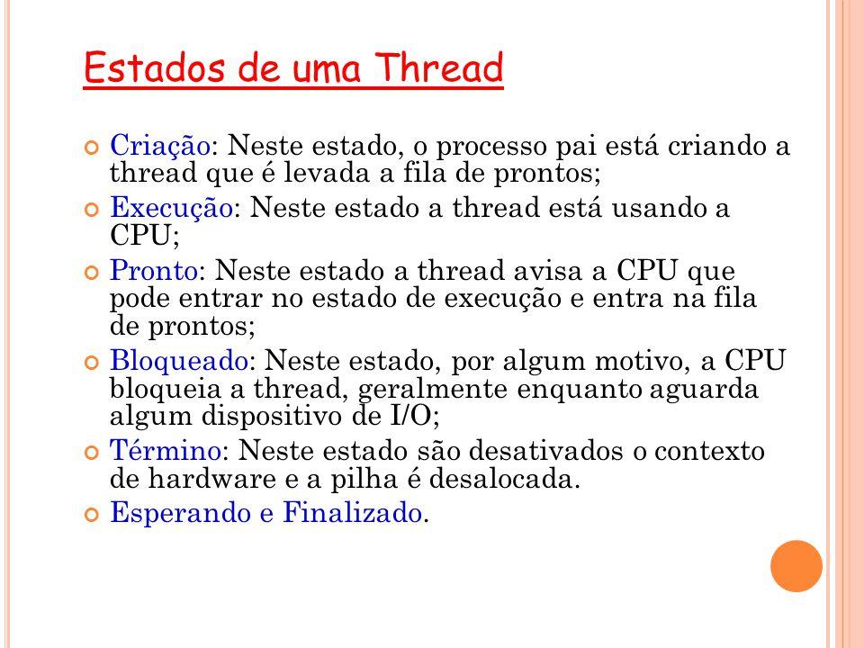 Estados de uma Thread Criação: Neste estado, o processo pai está criando a thread que é levada a fila de prontos;