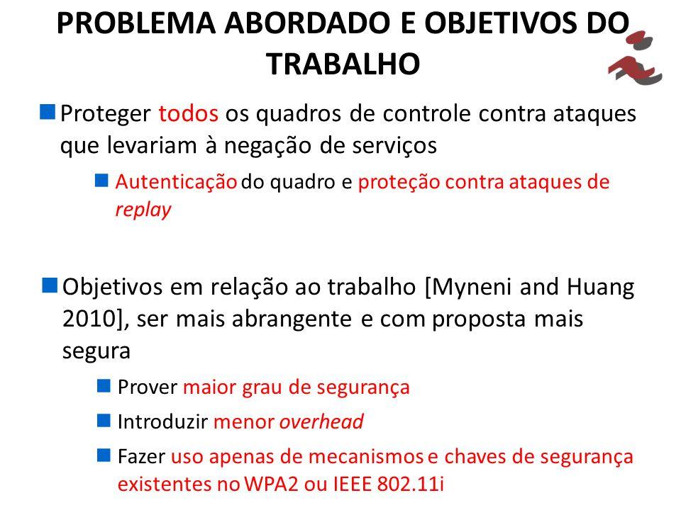 PROBLEMA ABORDADO E OBJETIVOS DO TRABALHO