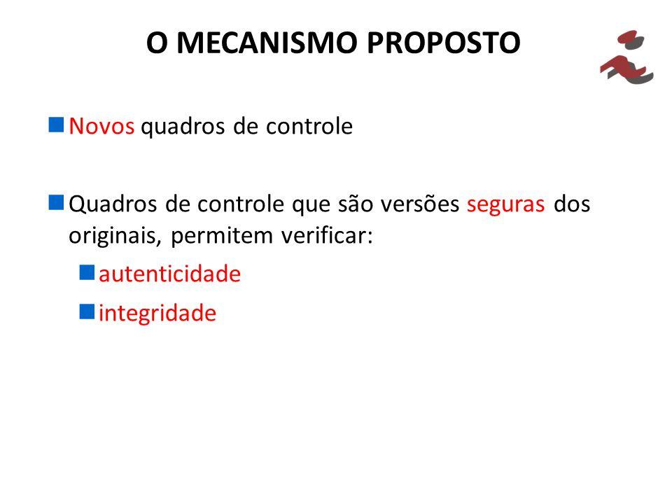 O MECANISMO PROPOSTO Novos quadros de controle