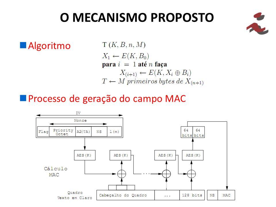 O MECANISMO PROPOSTO Algoritmo Processo de geração do campo MAC 20 20