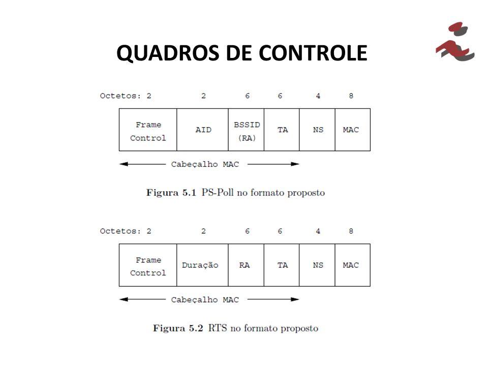 QUADROS DE CONTROLE 33 33 33