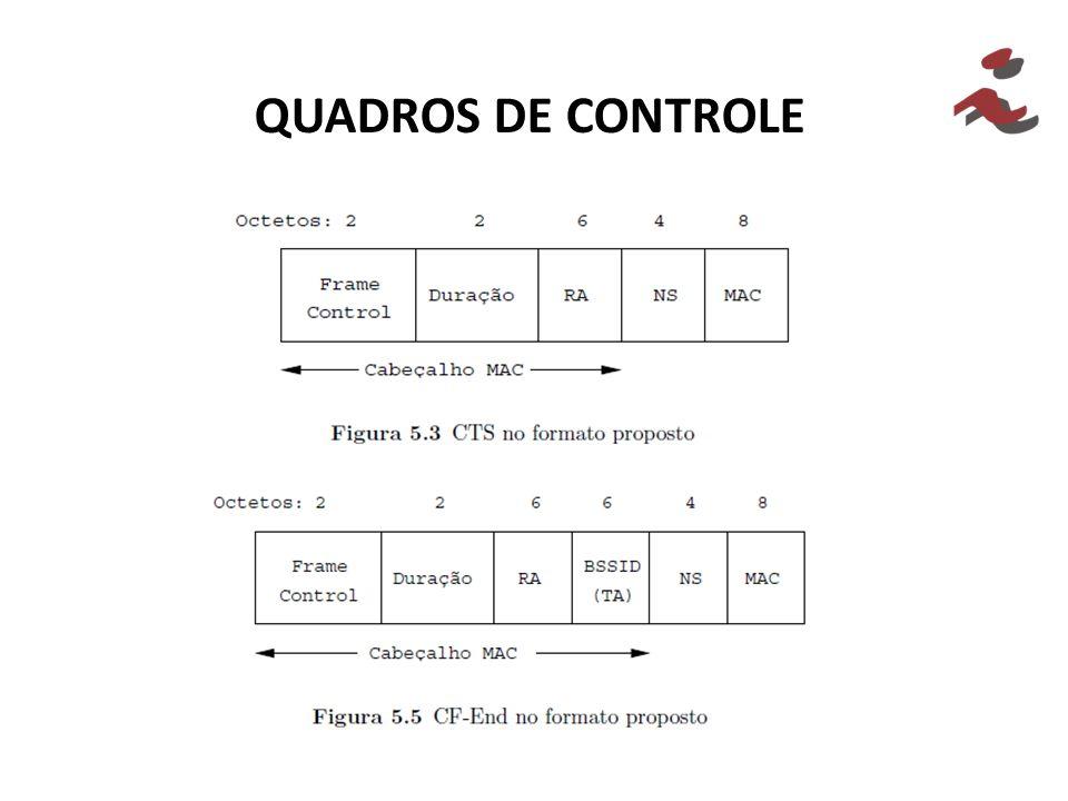 QUADROS DE CONTROLE 34 34 34