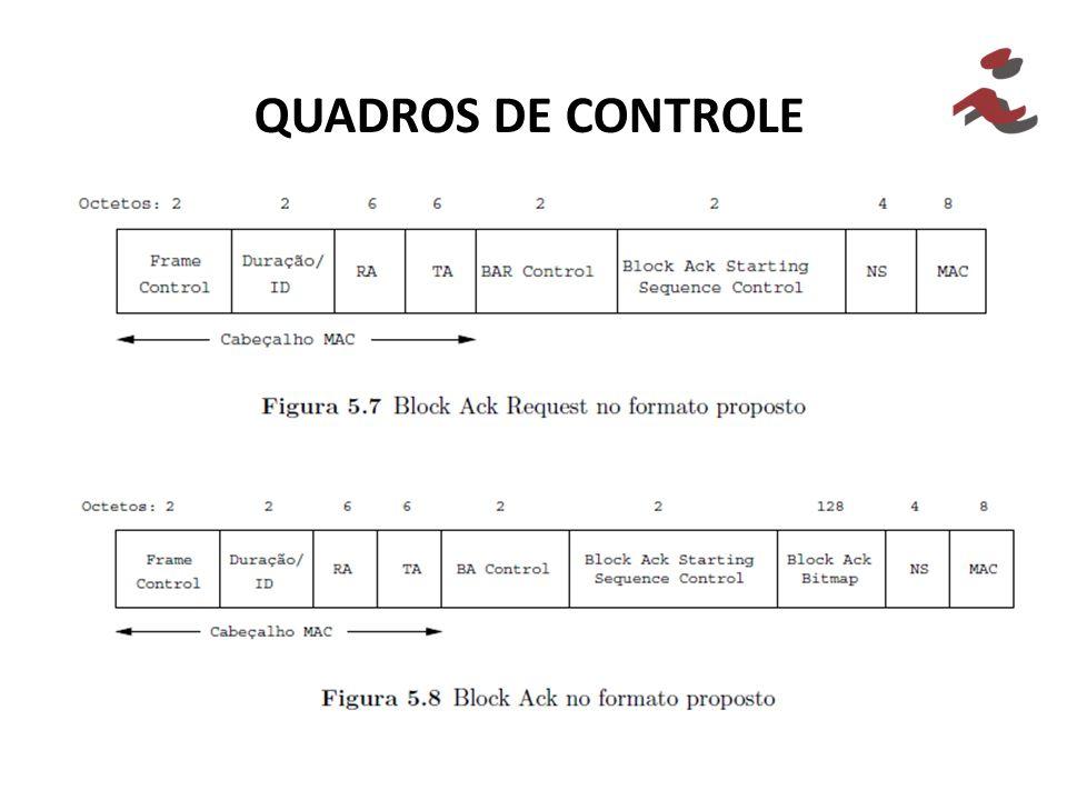 QUADROS DE CONTROLE 35 35 35