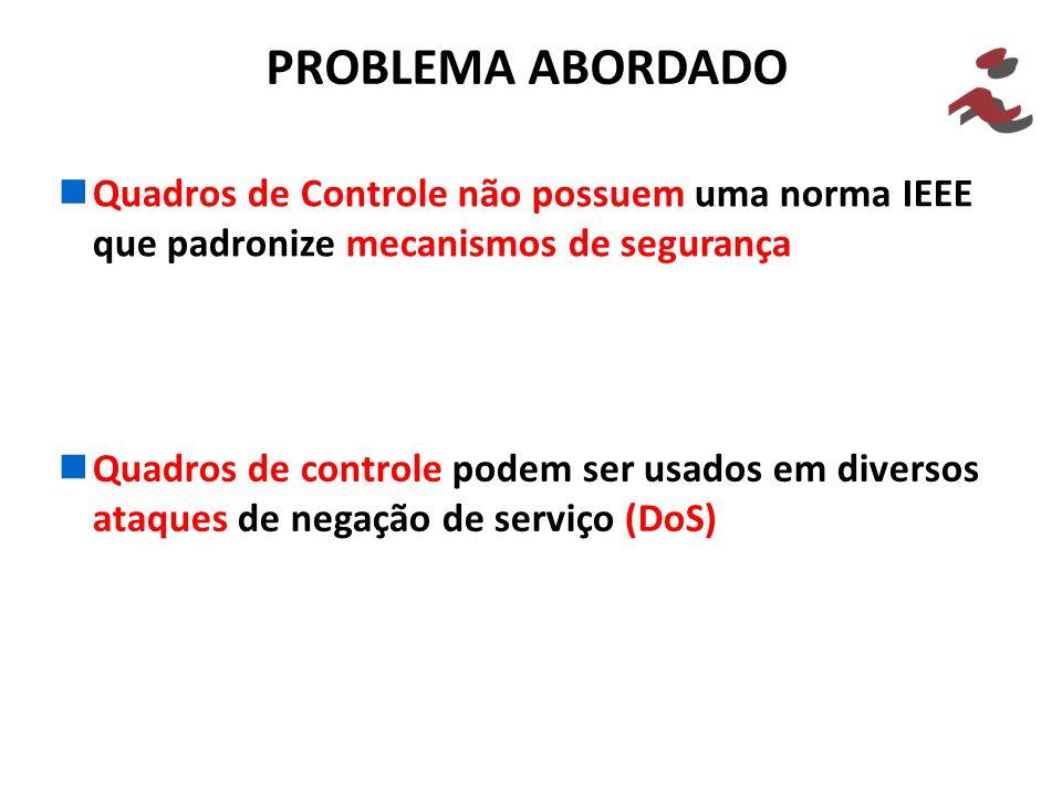 PROBLEMA ABORDADO Quadros de Controle não possuem uma norma IEEE que padronize mecanismos de segurança.