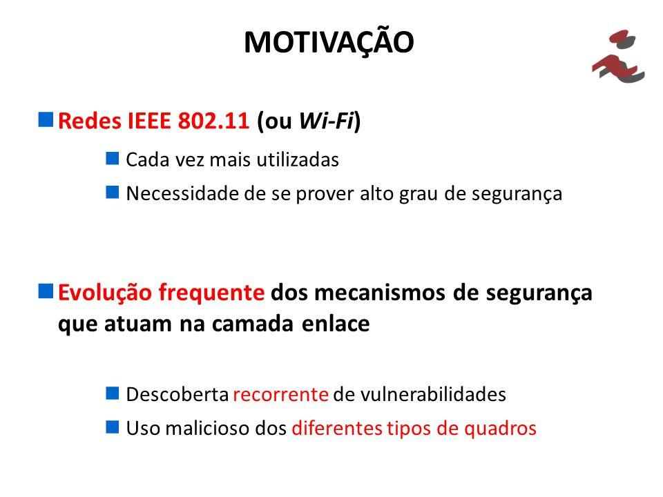 MOTIVAÇÃO Redes IEEE 802.11 (ou Wi-Fi)