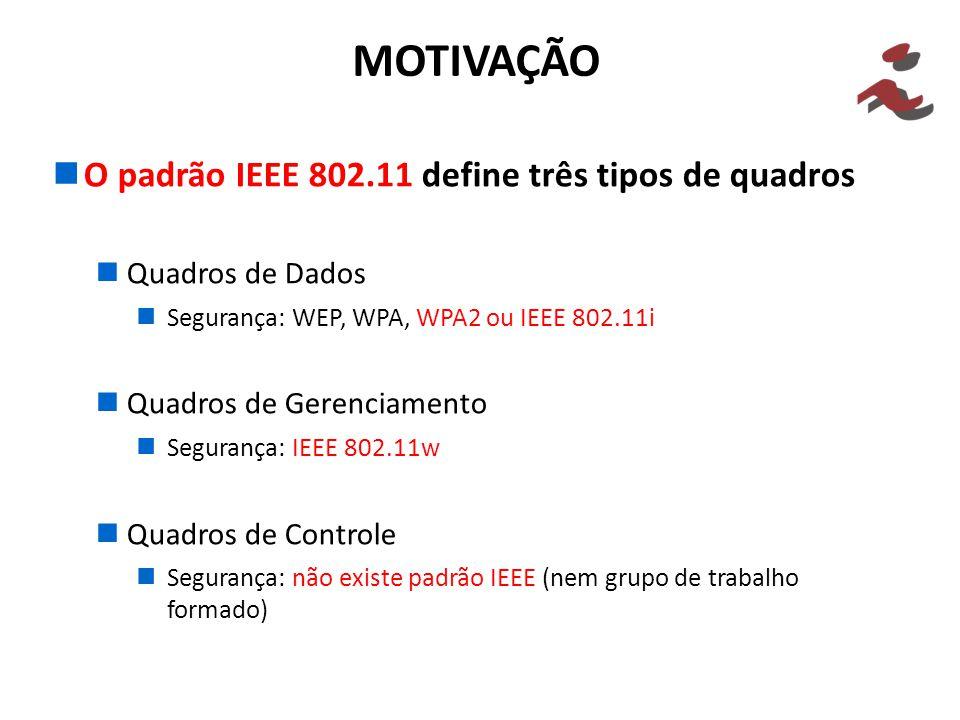 MOTIVAÇÃO O padrão IEEE 802.11 define três tipos de quadros