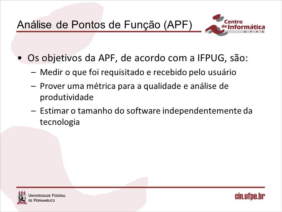 Análise de Pontos de Função (APF)