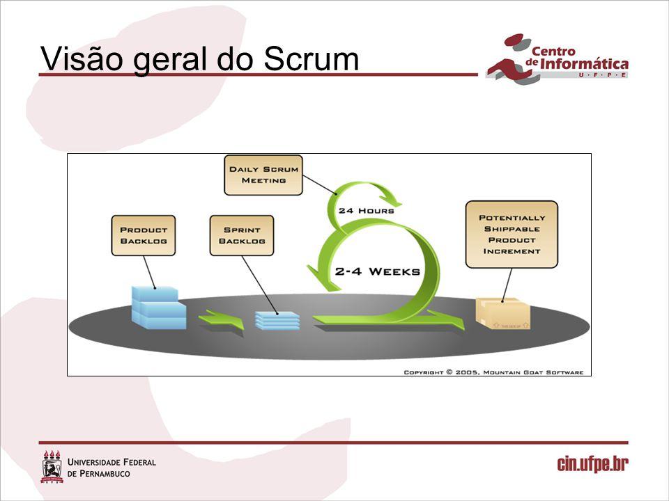 Visão geral do Scrum