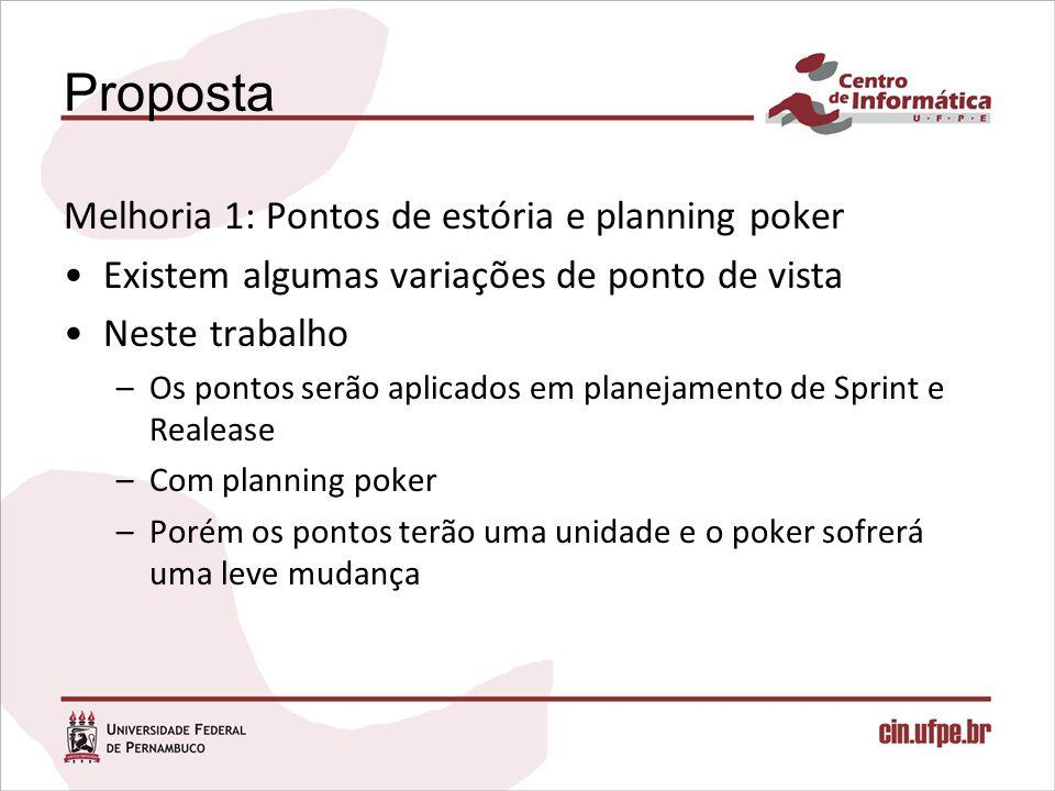 Proposta Melhoria 1: Pontos de estória e planning poker