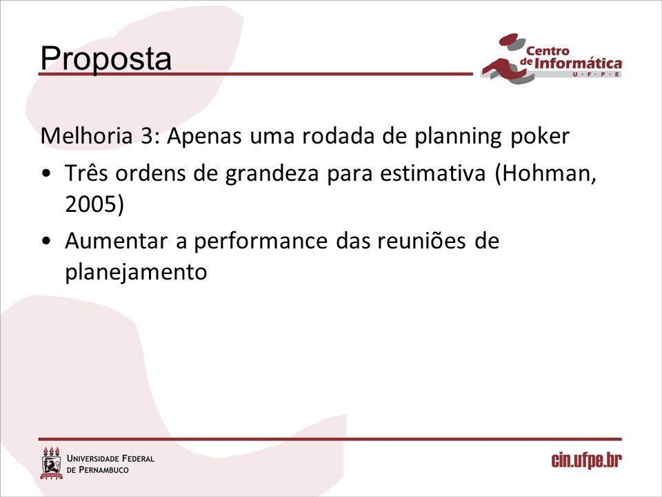 Proposta Melhoria 3: Apenas uma rodada de planning poker