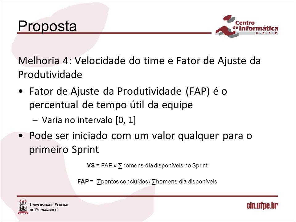 Proposta Melhoria 4: Velocidade do time e Fator de Ajuste da Produtividade.