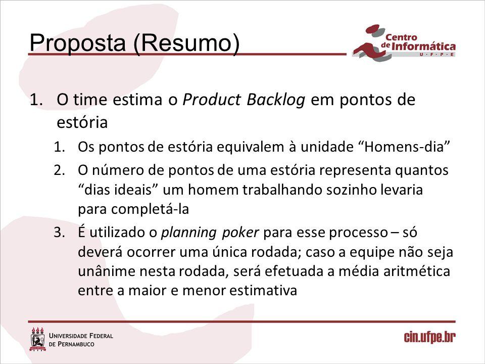 Proposta (Resumo) O time estima o Product Backlog em pontos de estória