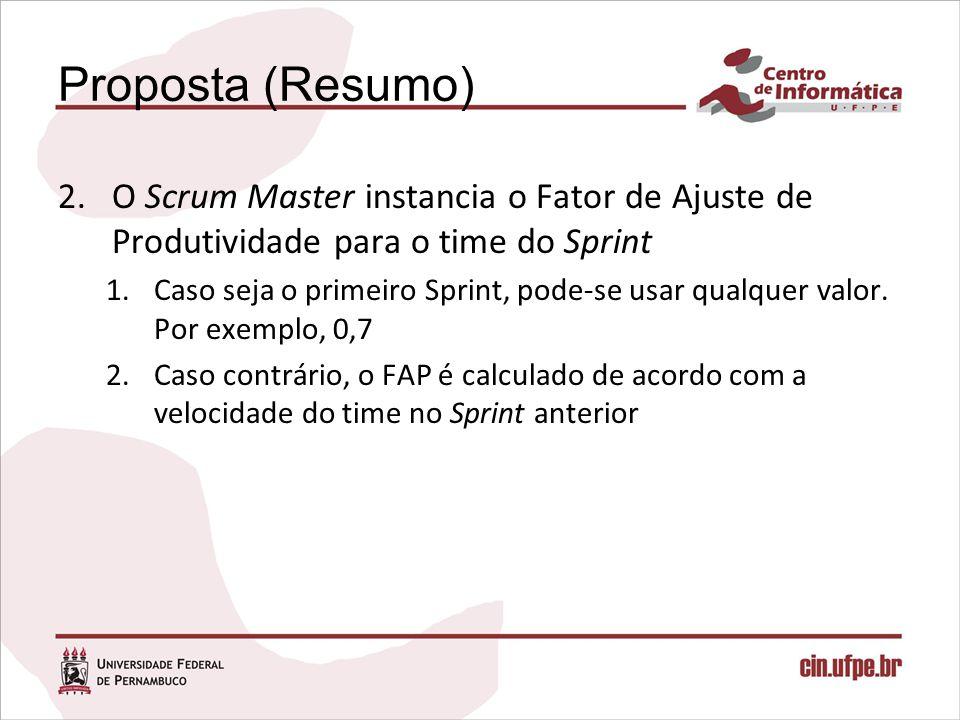 Proposta (Resumo) O Scrum Master instancia o Fator de Ajuste de Produtividade para o time do Sprint.