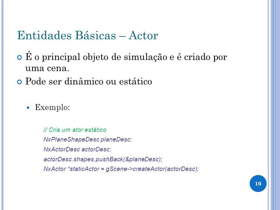 Entidades Básicas – Actor