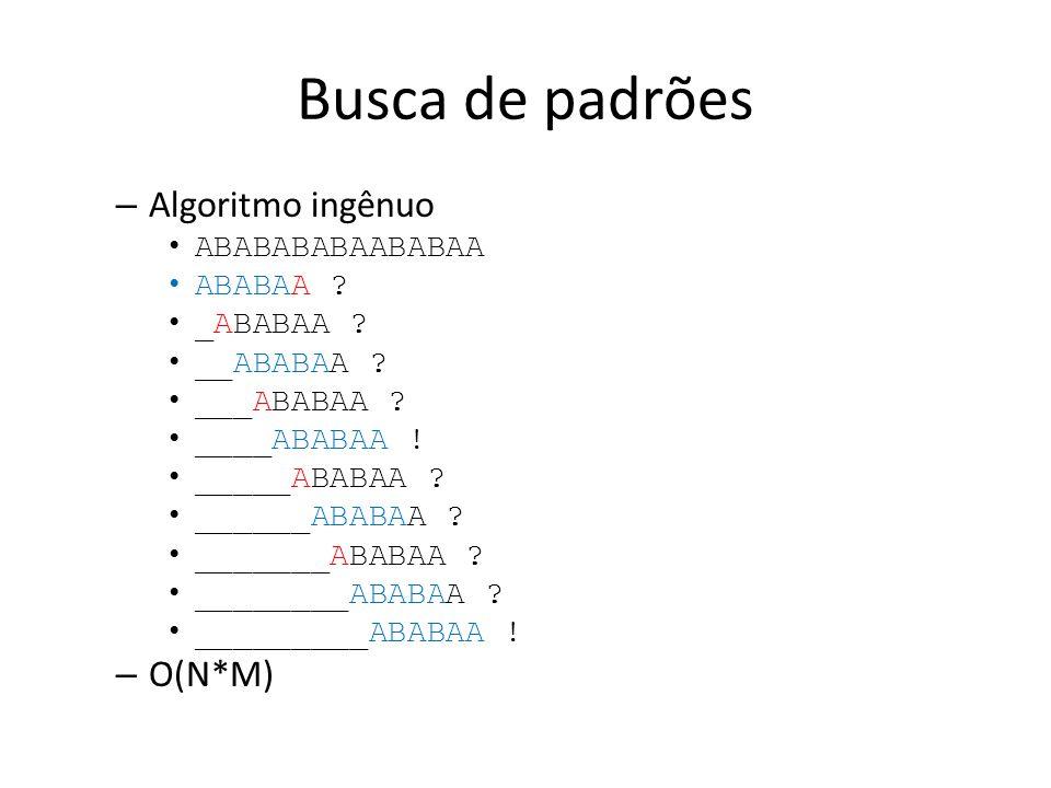 Busca de padrões Algoritmo ingênuo O(N*M) ABABABABAABABAA ABABAA