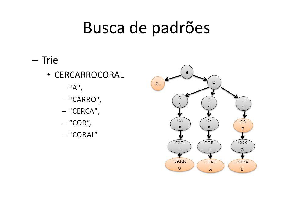 Busca de padrões Trie CERCARROCORAL A , CARRO , CERCA , COR ,