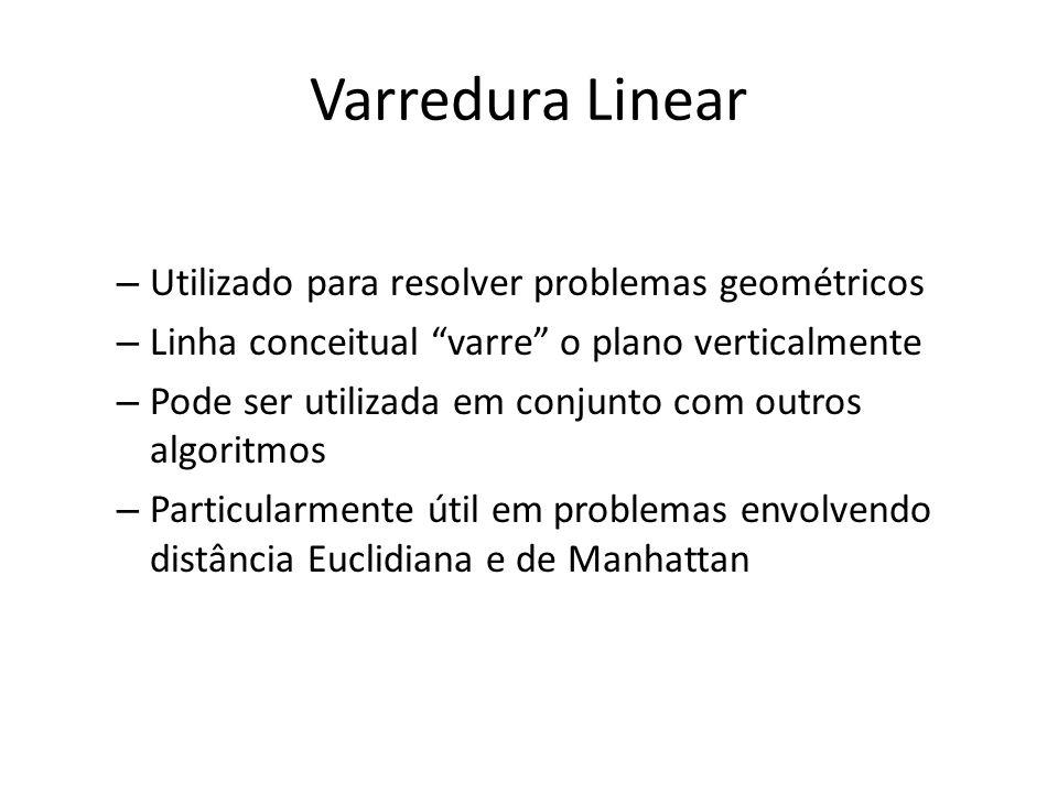 Varredura Linear Utilizado para resolver problemas geométricos