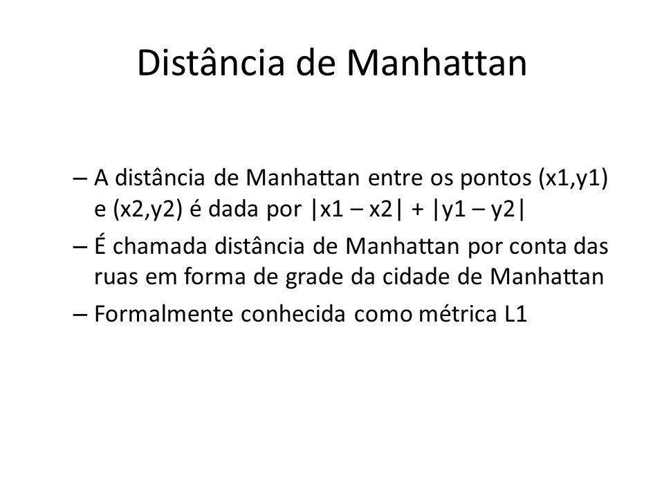 Distância de Manhattan