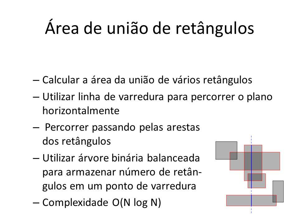Área de união de retângulos
