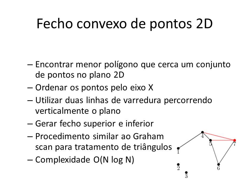 Fecho convexo de pontos 2D