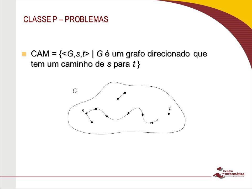 CLASSE P – PROBLEMAS CAM = {<G,s,t> | G é um grafo direcionado que tem um caminho de s para t }