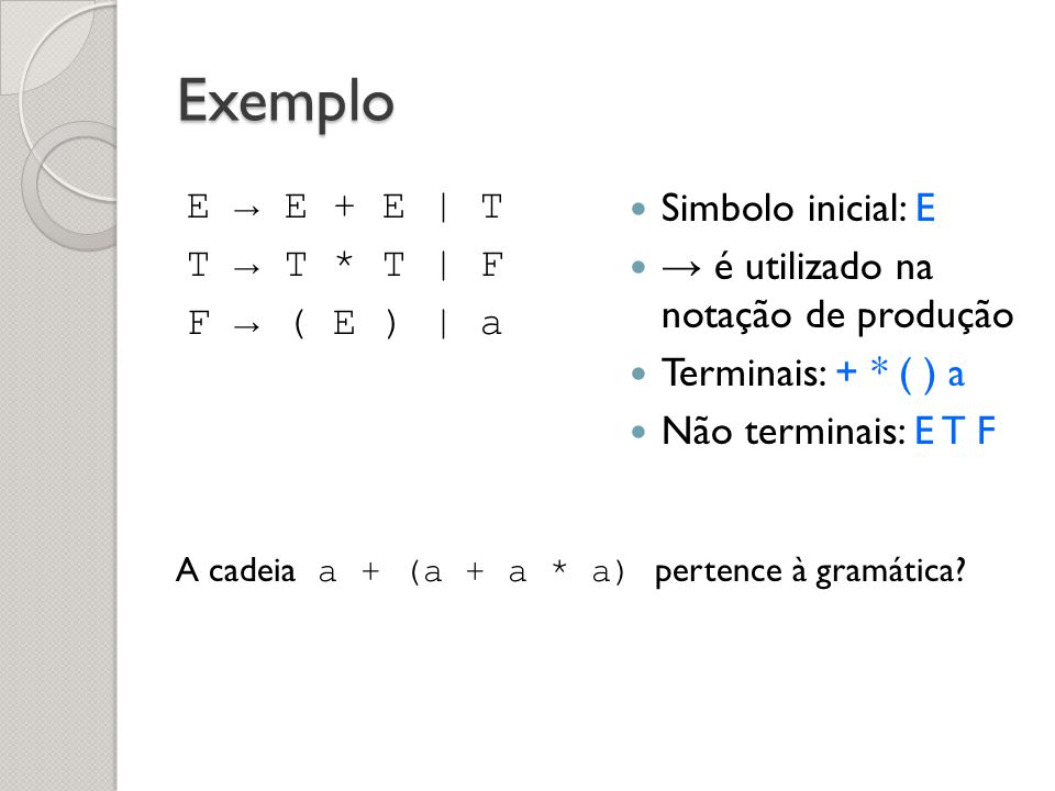 Exemplo E → E + E | T T → T * T | F F → ( E ) | a Simbolo inicial: E
