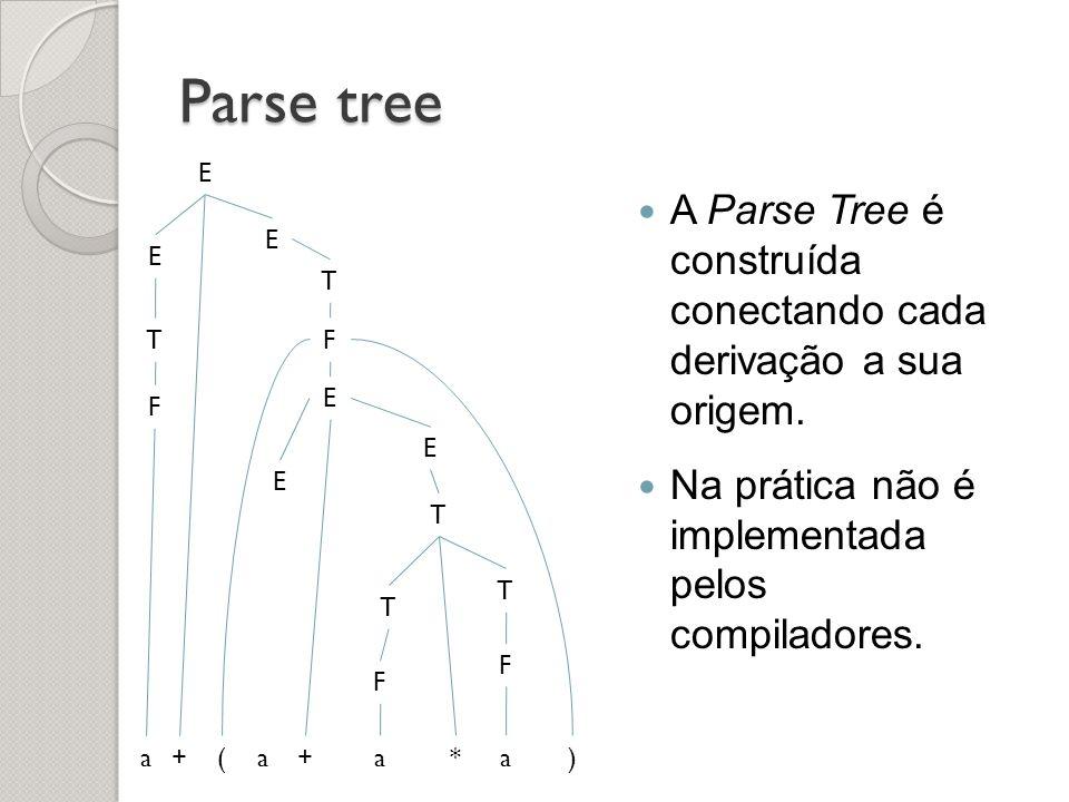 Parse tree E. A Parse Tree é construída conectando cada derivação a sua origem. Na prática não é implementada pelos compiladores.