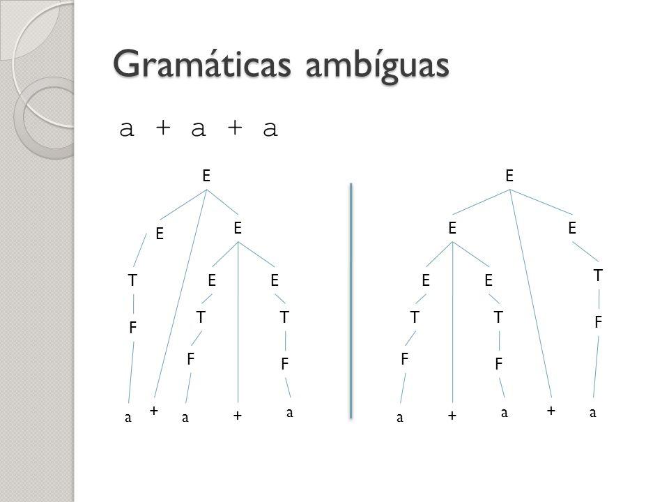 Gramáticas ambíguas a + a + a E E E E E E T T E E E E T T T T F F F F