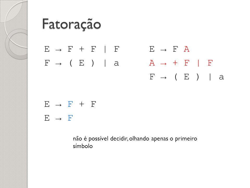 Fatoração E → F + F | F F → ( E ) | a E → F + F E → F