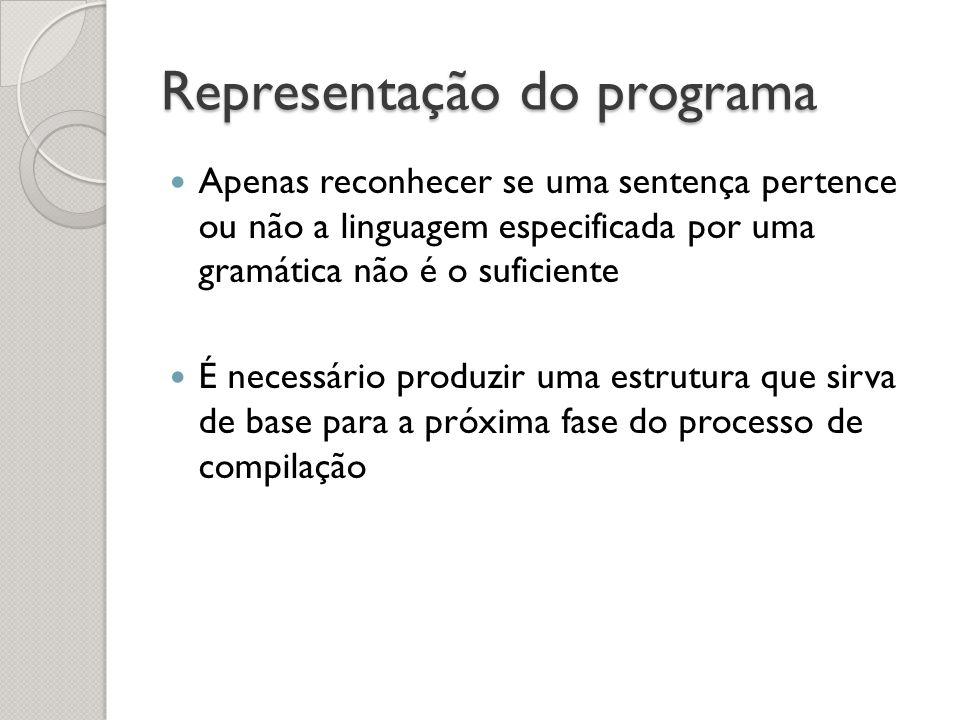 Representação do programa