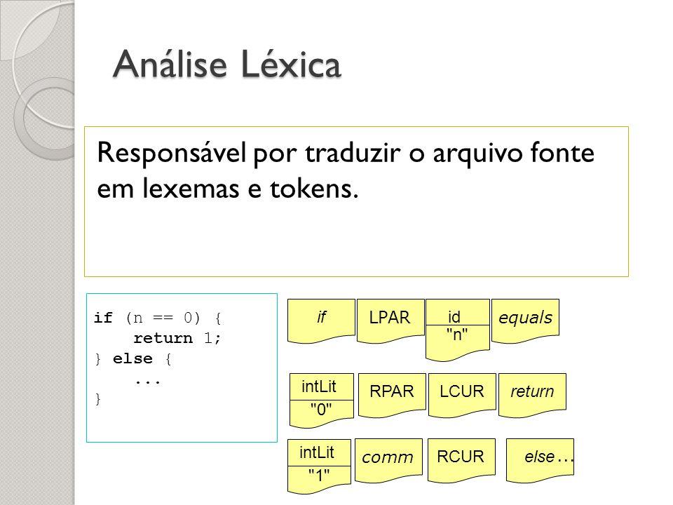 Análise Léxica Responsável por traduzir o arquivo fonte