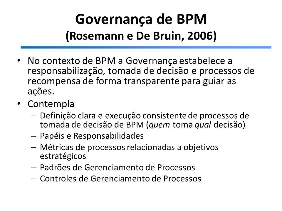 Governança de BPM (Rosemann e De Bruin, 2006)